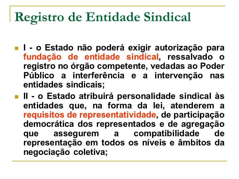 Registro de Entidade Sindical I - o Estado não poderá exigir autorização para fundação de entidade sindical, ressalvado o registro no órgão competente