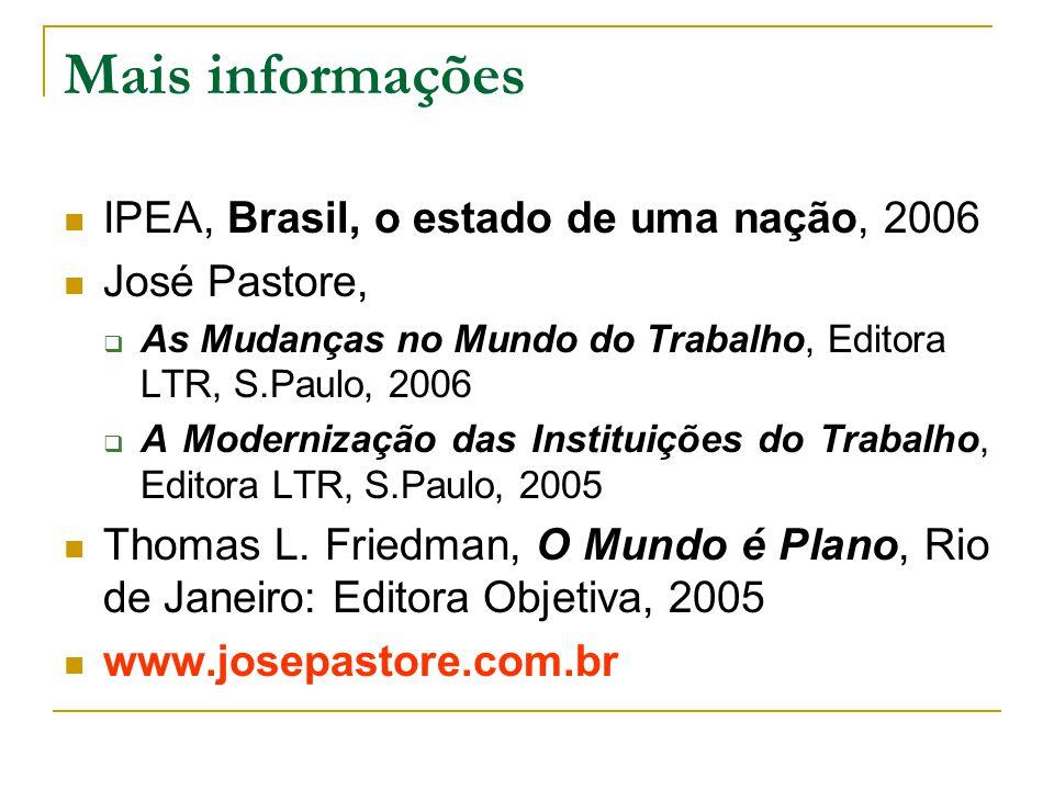 Mais informações IPEA, Brasil, o estado de uma nação, 2006 José Pastore,  As Mudanças no Mundo do Trabalho, Editora LTR, S.Paulo, 2006  A Modernizaç