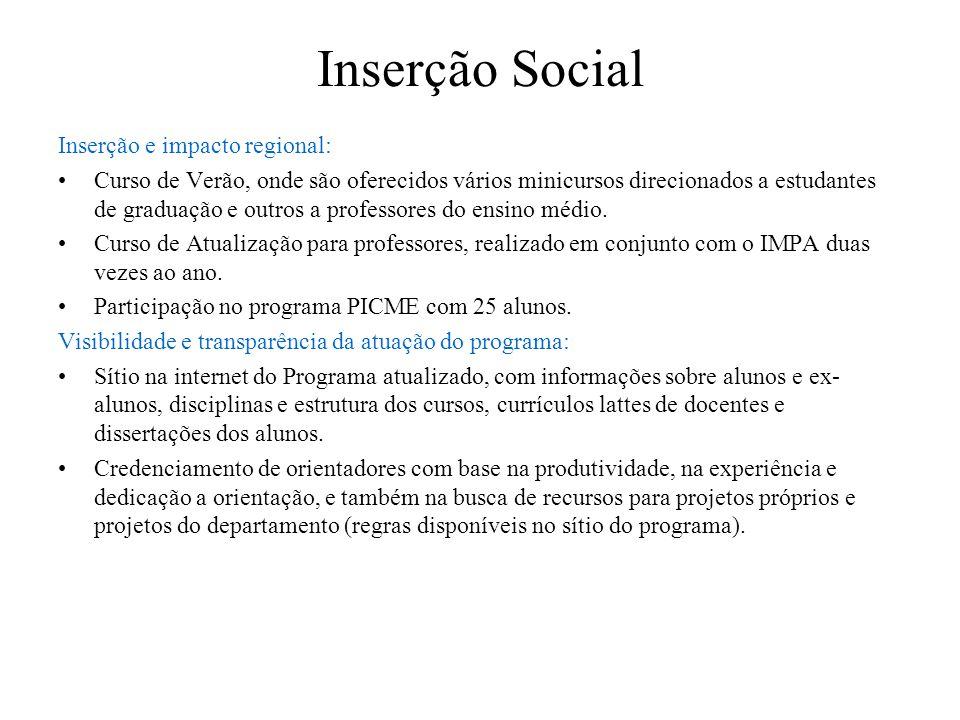 Inserção Social Inserção e impacto regional: Curso de Verão, onde são oferecidos vários minicursos direcionados a estudantes de graduação e outros a professores do ensino médio.