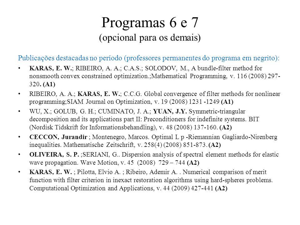 Programas 6 e 7 (opcional para os demais) Publicações destacadas no período (professores permanentes do programa em negrito): KARAS, E.