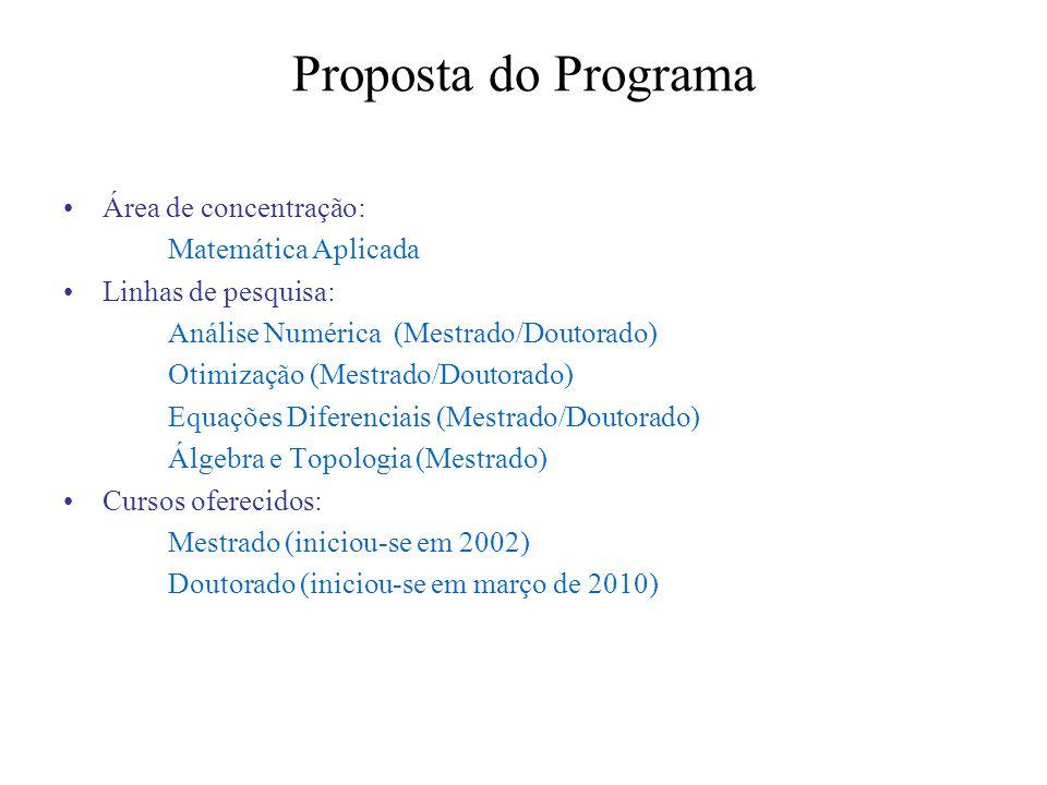 Proposta do Programa Área de concentração: Matemática Aplicada Linhas de pesquisa: Análise Numérica (Mestrado/Doutorado) Otimização (Mestrado/Doutorado) Equações Diferenciais (Mestrado/Doutorado) Álgebra e Topologia (Mestrado) Cursos oferecidos: Mestrado (iniciou-se em 2002) Doutorado (iniciou-se em março de 2010)