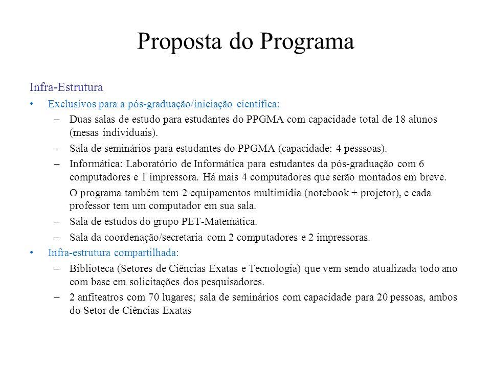 Proposta do Programa Infra-Estrutura Exclusivos para a pós-graduação/iniciação científica: –Duas salas de estudo para estudantes do PPGMA com capacidade total de 18 alunos (mesas individuais).