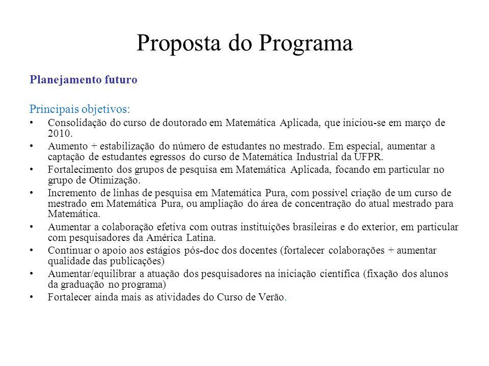Planejamento futuro Principais objetivos: Consolidação do curso de doutorado em Matemática Aplicada, que iniciou-se em março de 2010.