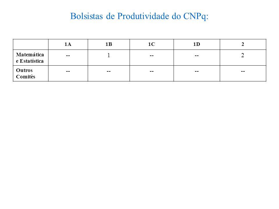 Bolsistas de Produtividade do CNPq: 1A1B1C1D2 Matemática e Estatística --1 2 Outros Comitês --
