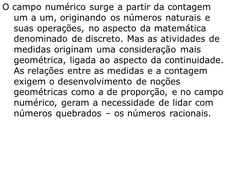 O campo numérico surge a partir da contagem um a um, originando os números naturais e suas operações, no aspecto da matemática denominado de discreto.