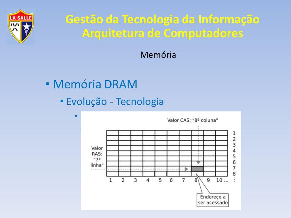 Gestão da Tecnologia da Informação Arquitetura de Computadores Memória Memória DRAM Evolução - Tecnologia