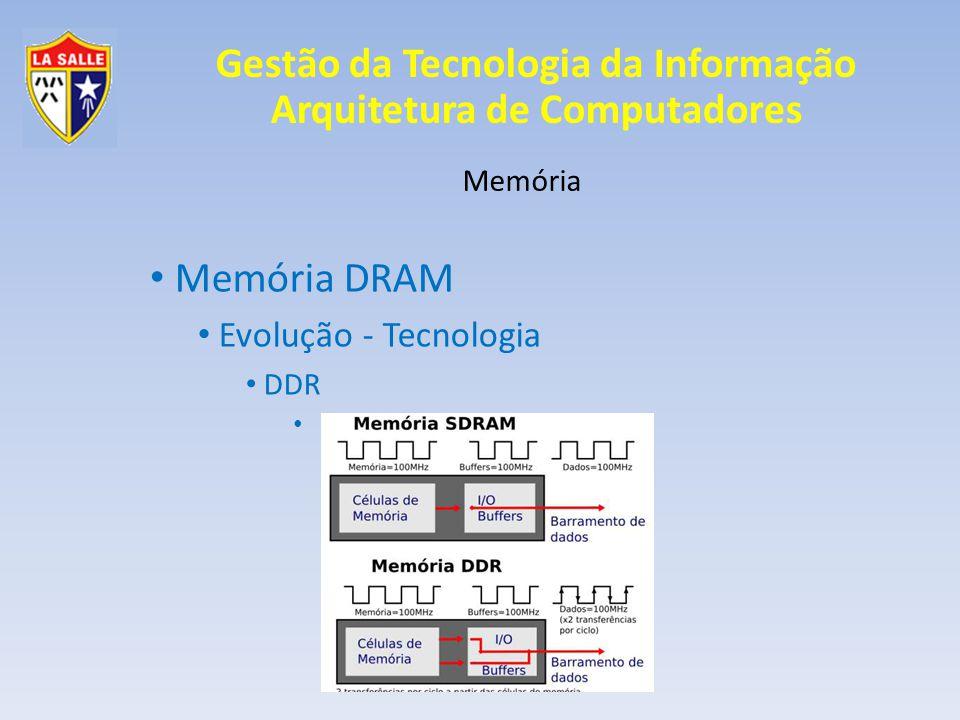 Gestão da Tecnologia da Informação Arquitetura de Computadores Memória Memória DRAM Evolução - Tecnologia DDR