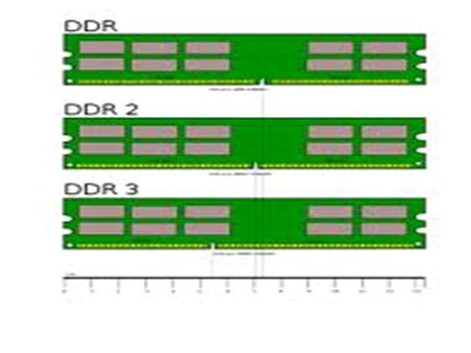 Gestão da Tecnologia da Informação Arquitetura de Computadores Memória Memória DRAM Evolução - Tecnologia DDR 3