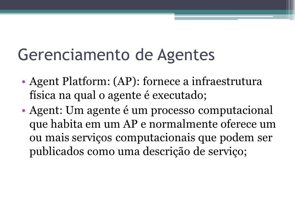 Gerenciamento de Agentes Agent Platform: (AP): fornece a infraestrutura física na qual o agente é executado; Agent: Um agente é um processo computacional que habita em um AP e normalmente oferece um ou mais serviços computacionais que podem ser publicados como uma descrição de serviço;