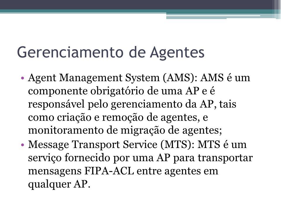 Gerenciamento de Agentes Agent Management System (AMS): AMS é um componente obrigatório de uma AP e é responsável pelo gerenciamento da AP, tais como criação e remoção de agentes, e monitoramento de migração de agentes; Message Transport Service (MTS): MTS é um serviço fornecido por uma AP para transportar mensagens FIPA-ACL entre agentes em qualquer AP.