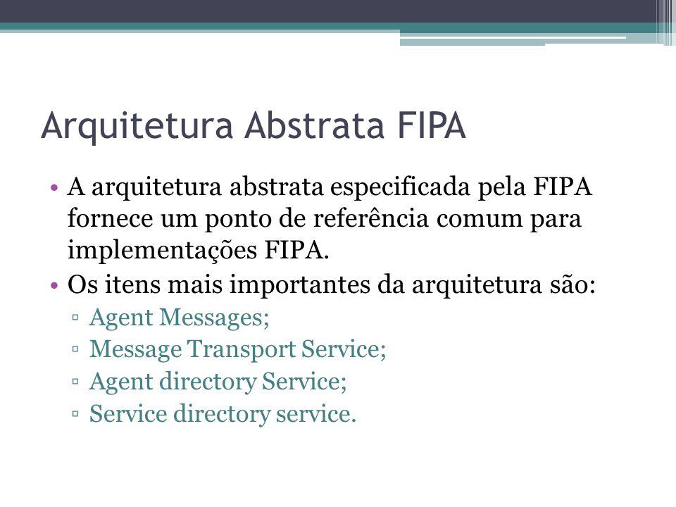 Arquitetura Abstrata FIPA A arquitetura abstrata especificada pela FIPA fornece um ponto de referência comum para implementações FIPA.