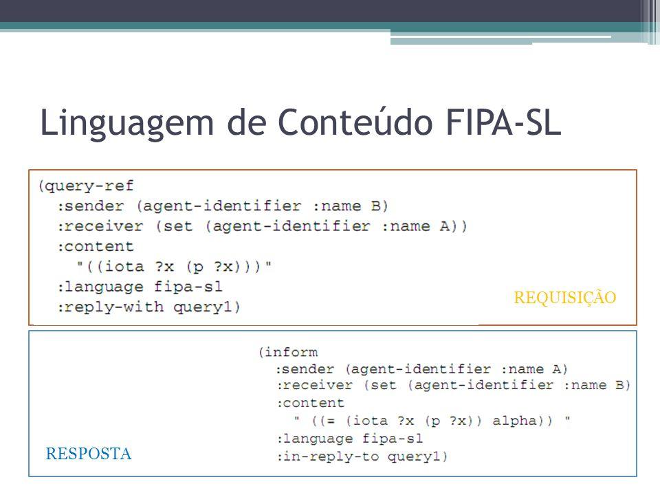 Linguagem de Conteúdo FIPA-SL REQUISIÇÃO RESPOSTA