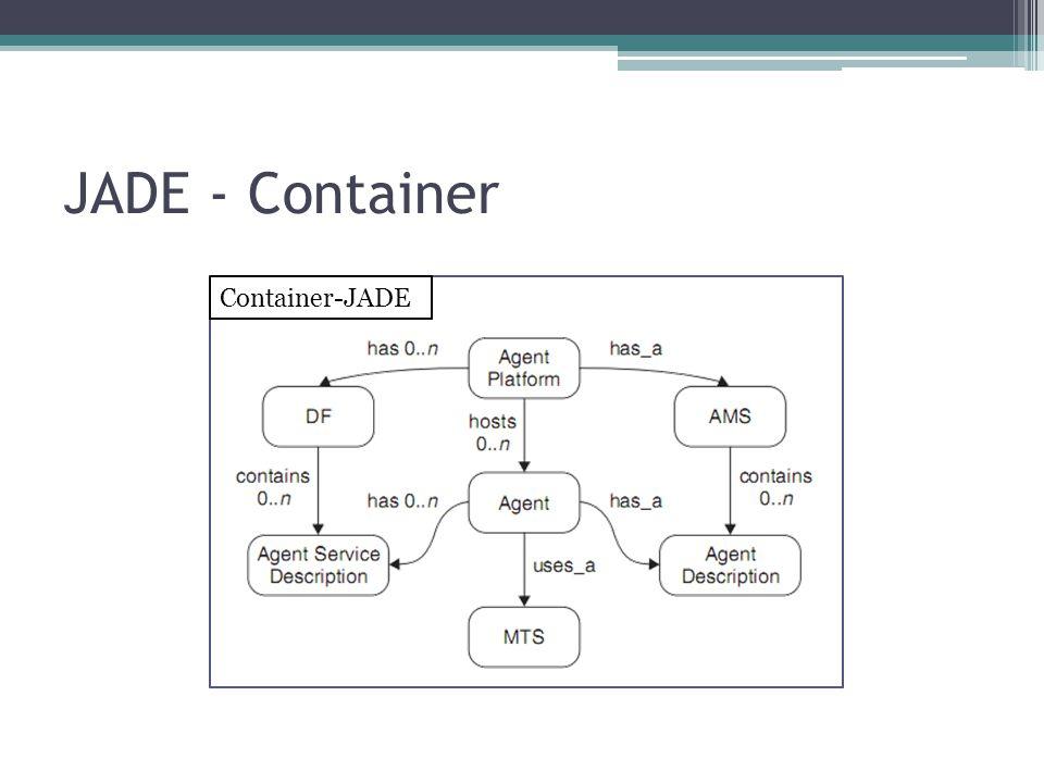 JADE - Container Container-JADE