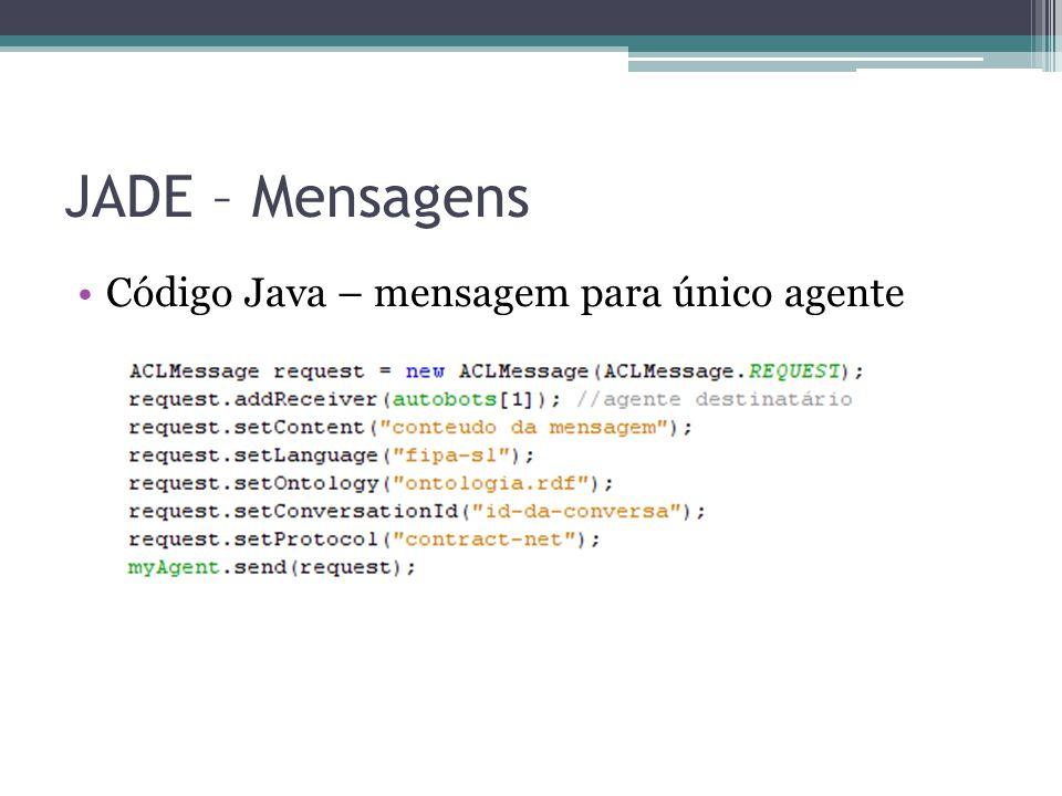 JADE – Mensagens Código Java – mensagem para único agente