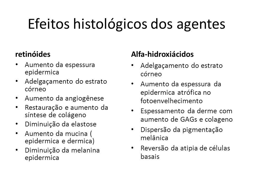 Efeitos histológicos dos agentes retinóides Aumento da espessura epidermica Adelgaçamento do estrato córneo Aumento da angiogênese Restauração e aumento da síntese de colágeno Diminuição da elastose Aumento da mucina ( epidermica e dermica) Diminuição da melanina epidermica Alfa-hidroxiácidos Adelgaçamento do estrato córneo Aumento da espessura da epidermica atrófica no fotoenvelhecimento Espessamento da derme com aumento de GAGs e colageno Dispersão da pigmentação melânica Reversão da atipia de células basais