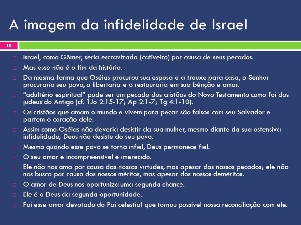 A imagem da infidelidade de Israel  Israel, como Gômer, seria escravizada (cativeiro) por causa de seus pecados.