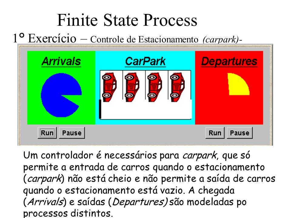 Finite State Process 1° Exercício – Controle de Estacionamento (carpark)- Um controlador é necessários para carpark, que só permite a entrada de carro