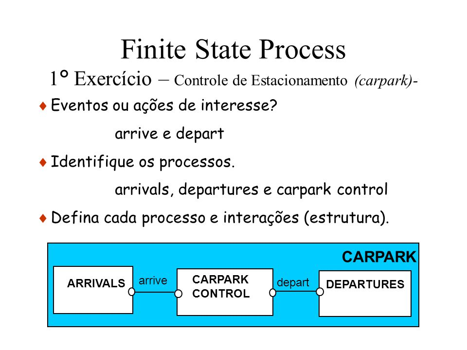 Finite State Process 1° Exercício – Controle de Estacionamento - CARPARKCONTROL(N=4) = SPACES[N], SPACES[i:0..N] = (when(i>0) arrive->SPACES[i-1] |when(i SPACES[i+1] ).