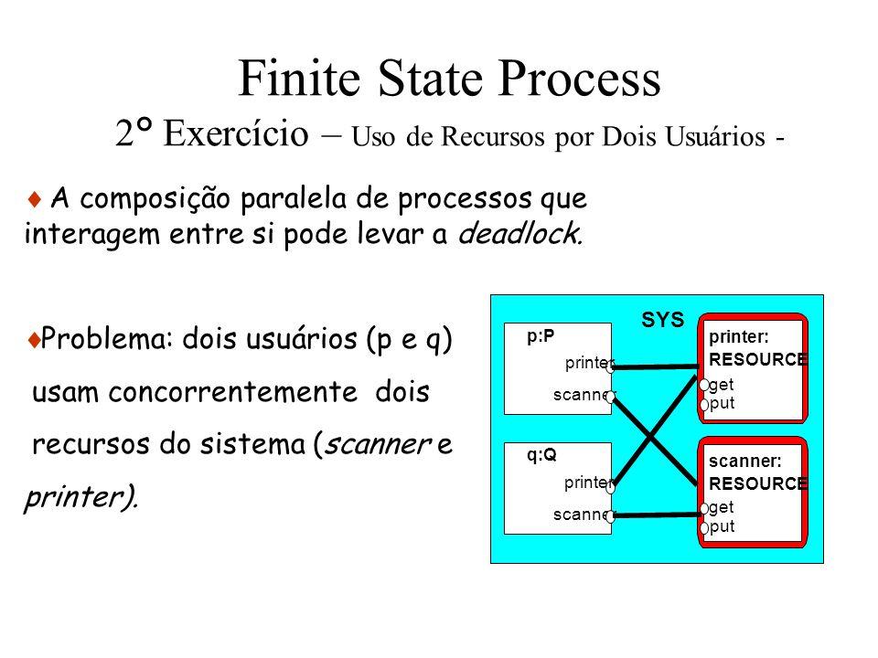 Finite State Process 2° Exercício – Uso de Recursos por Dois Usuários -  A composição paralela de processos que interagem entre si pode levar a deadl