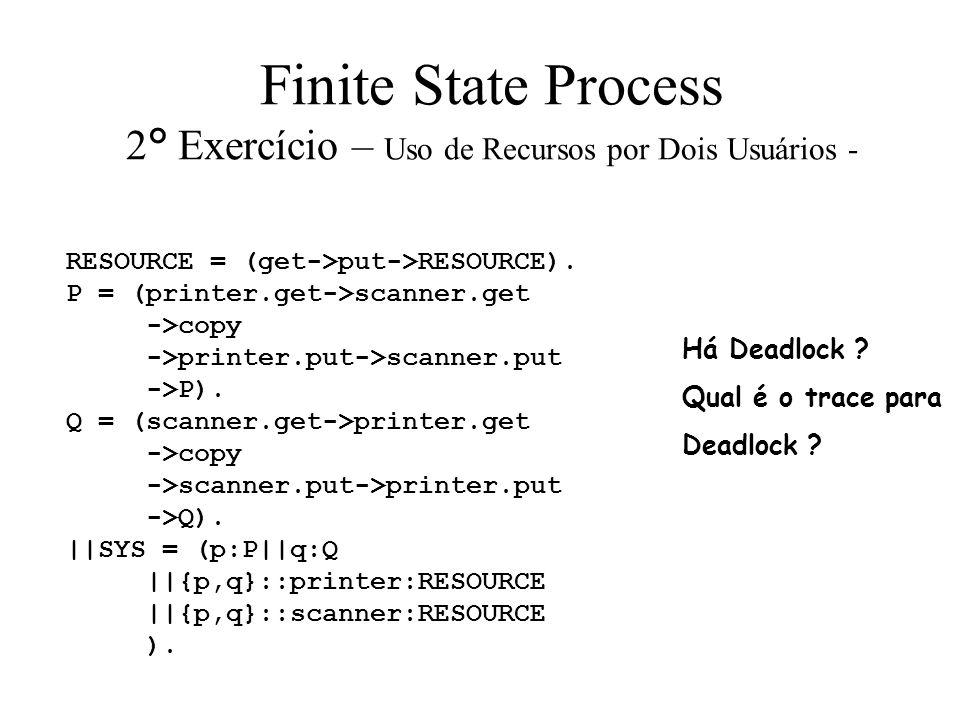 Finite State Process 2° Exercício – Uso de Recursos por Dois Usuários - RESOURCE = (get->put->RESOURCE). P = (printer.get->scanner.get ->copy ->printe