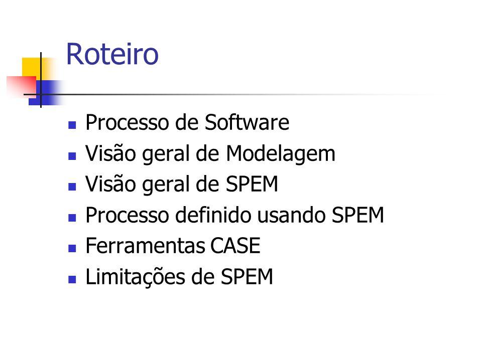 Especificação de SPEM - Estrutura de Pacotes
