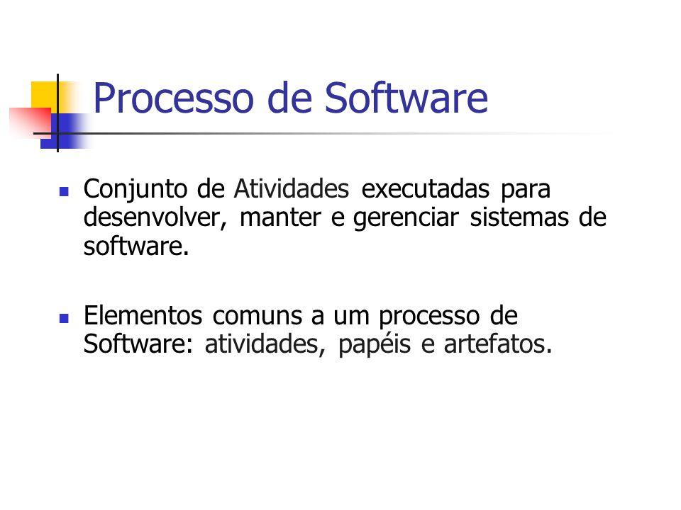 Processo de Software Elementos comum ao processo