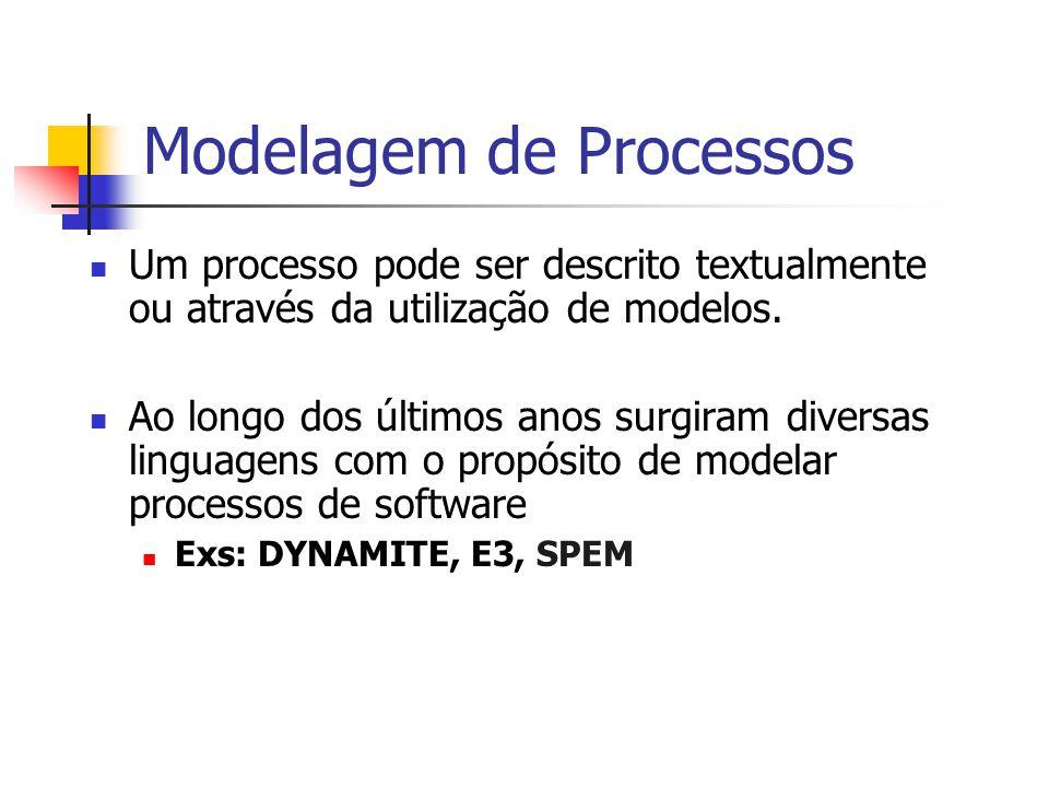 SPEM Em Novembro de 2002 a meta-linguagem Software Process Engineering Metamodel (SPEM) foi oficializada como um padrão da OMG e encontra-se atualmente na versão 1.1.