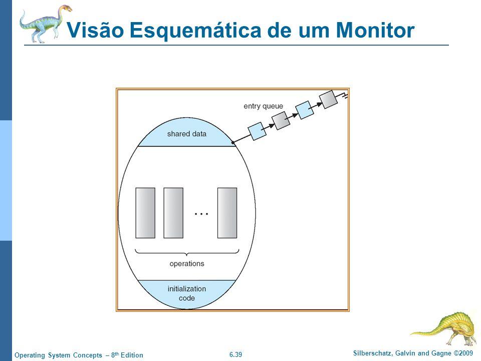 6.39 Silberschatz, Galvin and Gagne ©2009 Operating System Concepts – 8 th Edition Visão Esquemática de um Monitor