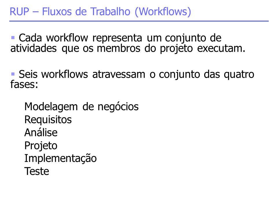  Cada workflow representa um conjunto de atividades que os membros do projeto executam.  Seis workflows atravessam o conjunto das quatro fases: Mode