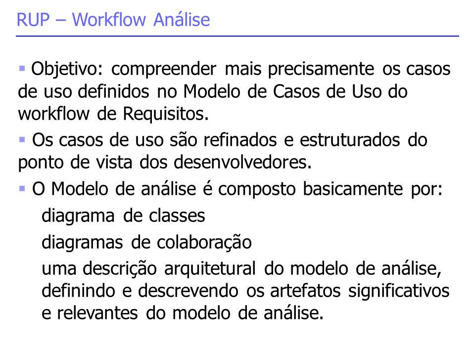  Objetivo: compreender mais precisamente os casos de uso definidos no Modelo de Casos de Uso do workflow de Requisitos.  Os casos de uso são refinad