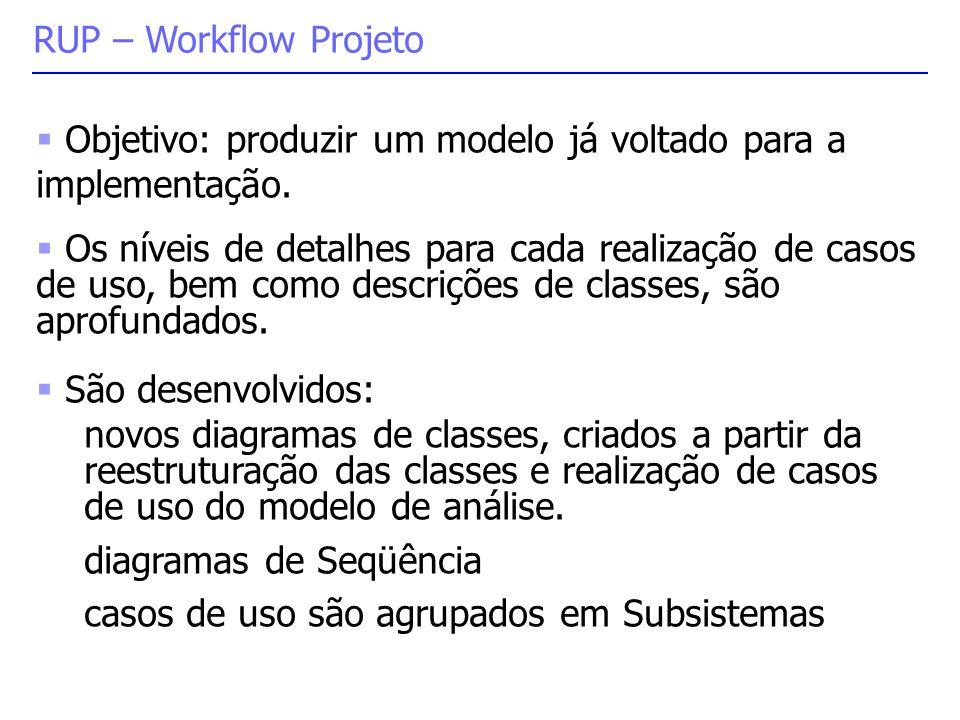  Objetivo: produzir um modelo já voltado para a implementação.  Os níveis de detalhes para cada realização de casos de uso, bem como descrições de c