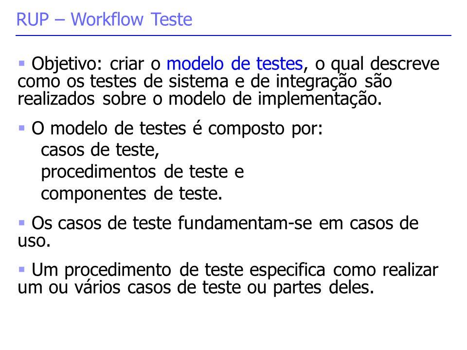  Objetivo: criar o modelo de testes, o qual descreve como os testes de sistema e de integração são realizados sobre o modelo de implementação.  O mo