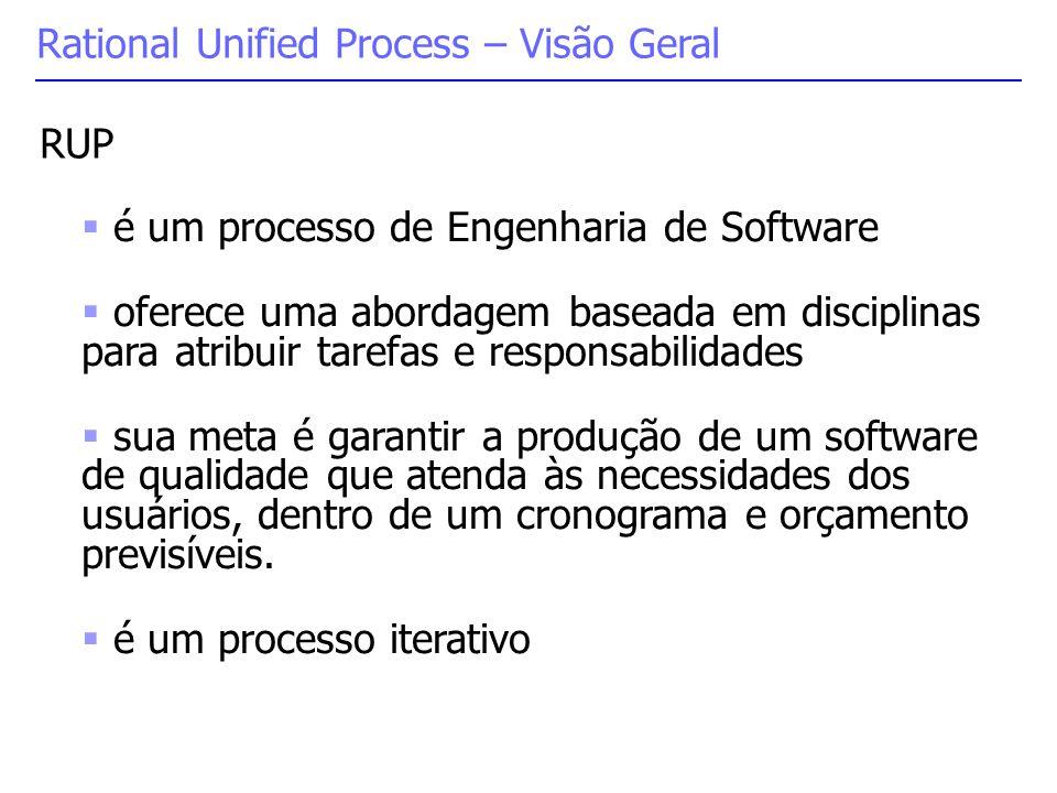  é um processo de Engenharia de Software  oferece uma abordagem baseada em disciplinas para atribuir tarefas e responsabilidades  sua meta é garant