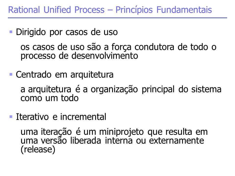  Dirigido por casos de uso os casos de uso são a força condutora de todo o processo de desenvolvimento  Centrado em arquitetura a arquitetura é a or