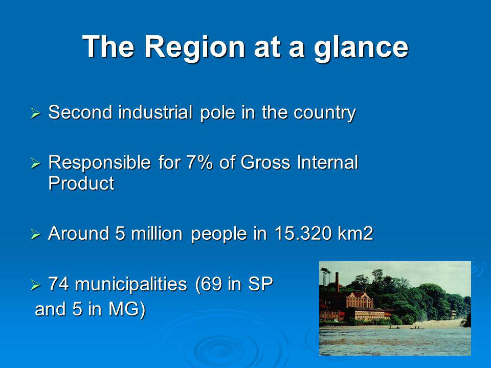 The Region at a glance  Second industrial pole in the country  Responsible for 7% of Gross Internal Product  Around 5 million people in 15.320 km2