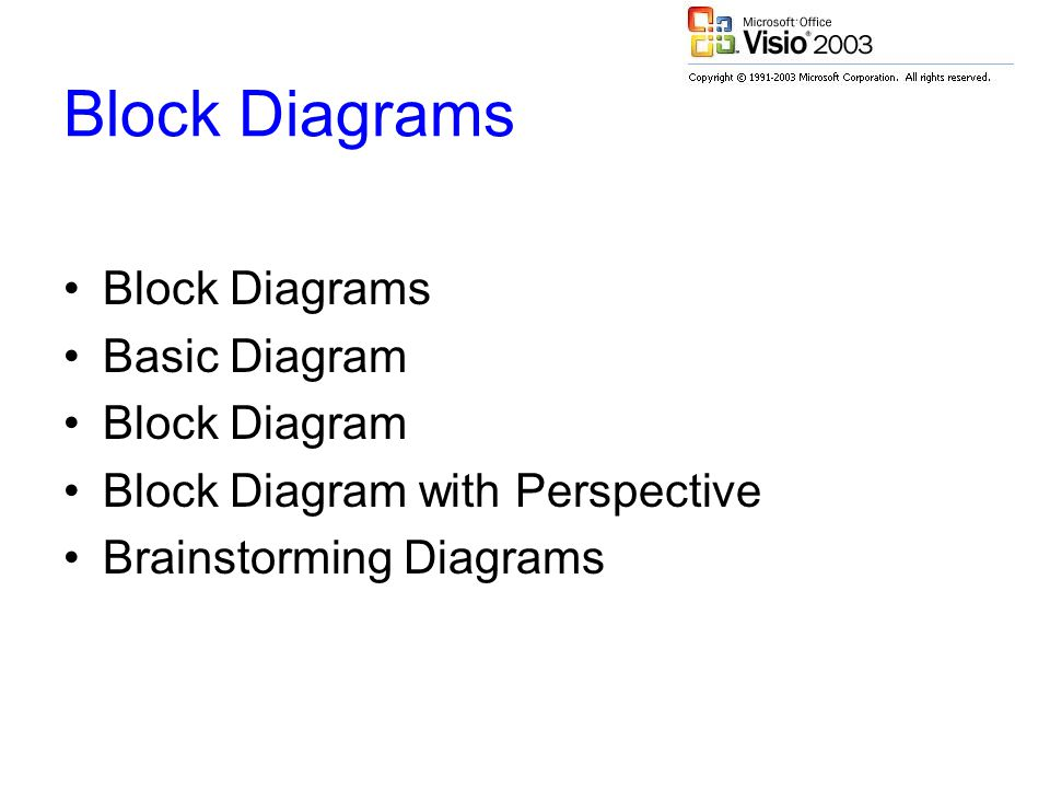 Block Diagrams Basic Diagram Block Diagram Block Diagram with Perspective Brainstorming Diagrams