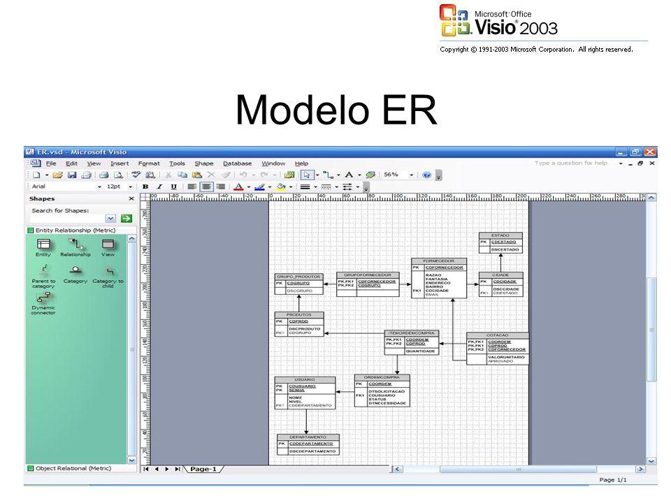 Business Process Audit Diagram Basic Flowchart Cause & Effect Cross Functional Flowchart Data Flow Diagram Fault Tree Analysis Work Flow Diagram EPC Diagram TQM Diagram