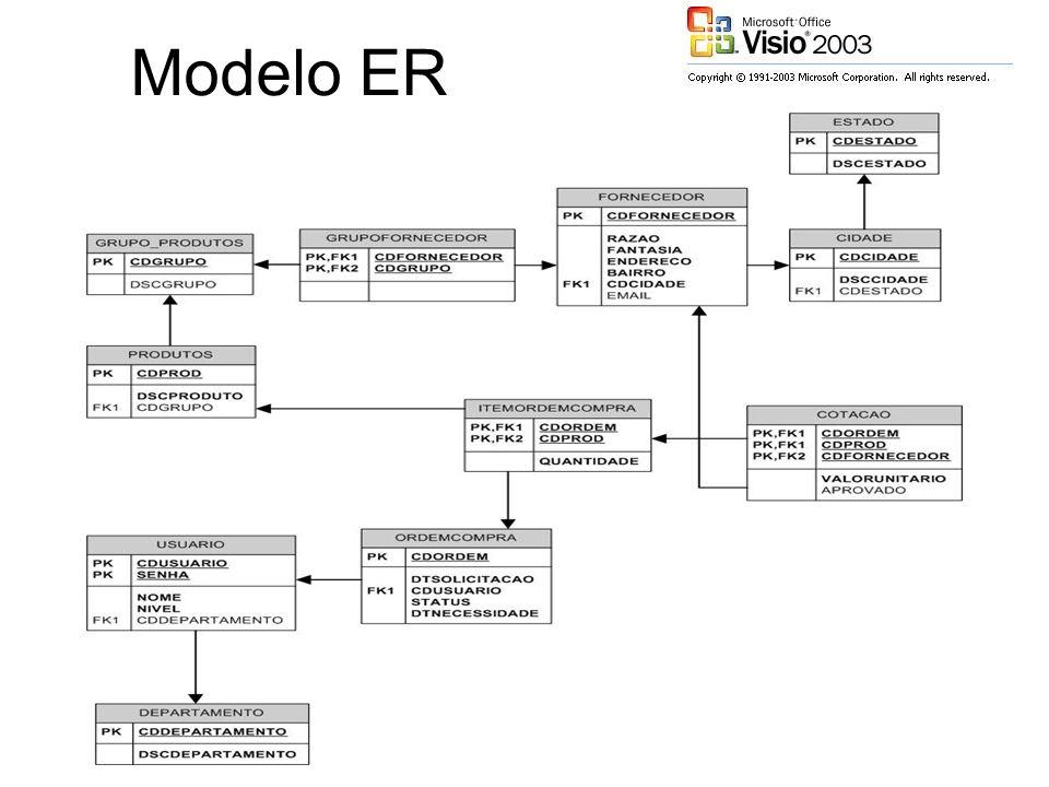 Database Modeling Database Modeling Diagram Express-G ORM Diagram
