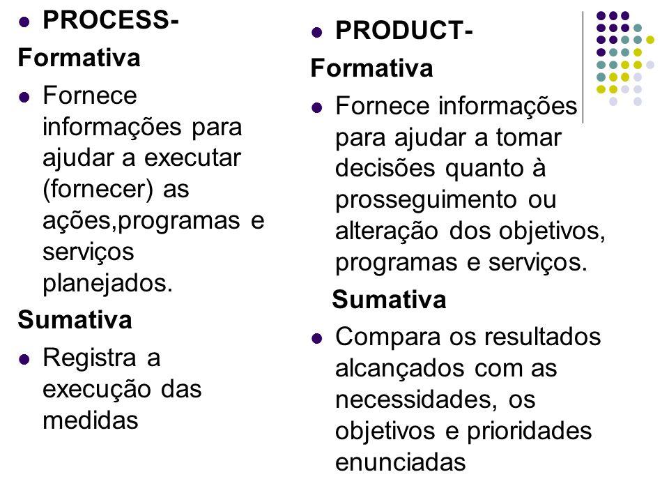 PROCESS- Formativa Fornece informações para ajudar a executar (fornecer) as ações,programas e serviços planejados. Sumativa Registra a execução das me