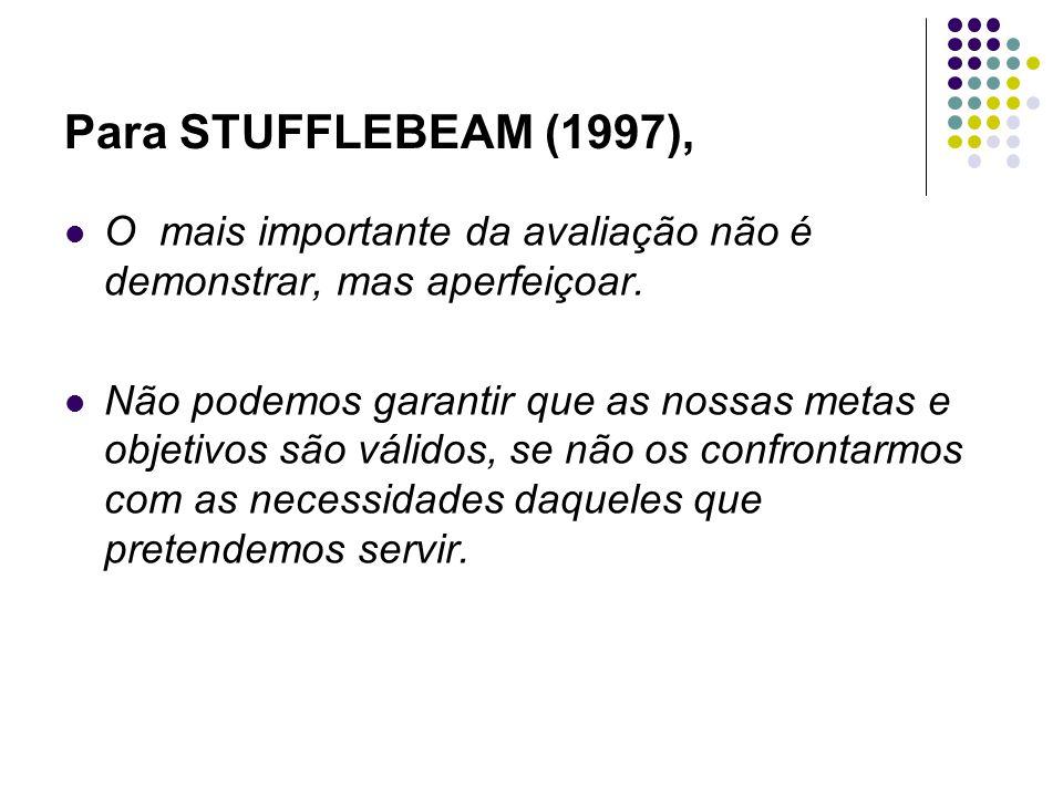Para STUFFLEBEAM (1997), O mais importante da avaliação não é demonstrar, mas aperfeiçoar. Não podemos garantir que as nossas metas e objetivos são vá