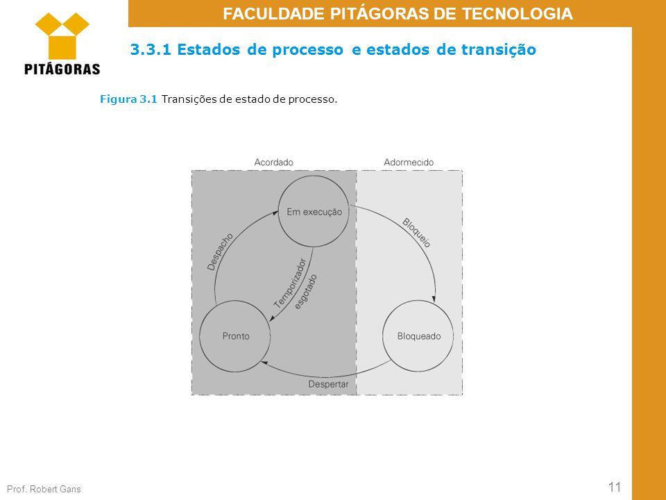 11 Prof. Robert Gans FACULDADE PITÁGORAS DE TECNOLOGIA Figura 3.1 Transições de estado de processo. 3.3.1 Estados de processo e estados de transição