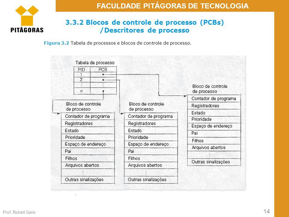14 Prof. Robert Gans FACULDADE PITÁGORAS DE TECNOLOGIA Figura 3.2 Tabela de processos e blocos de controle de processo. 3.3.2 Blocos de controle de pr