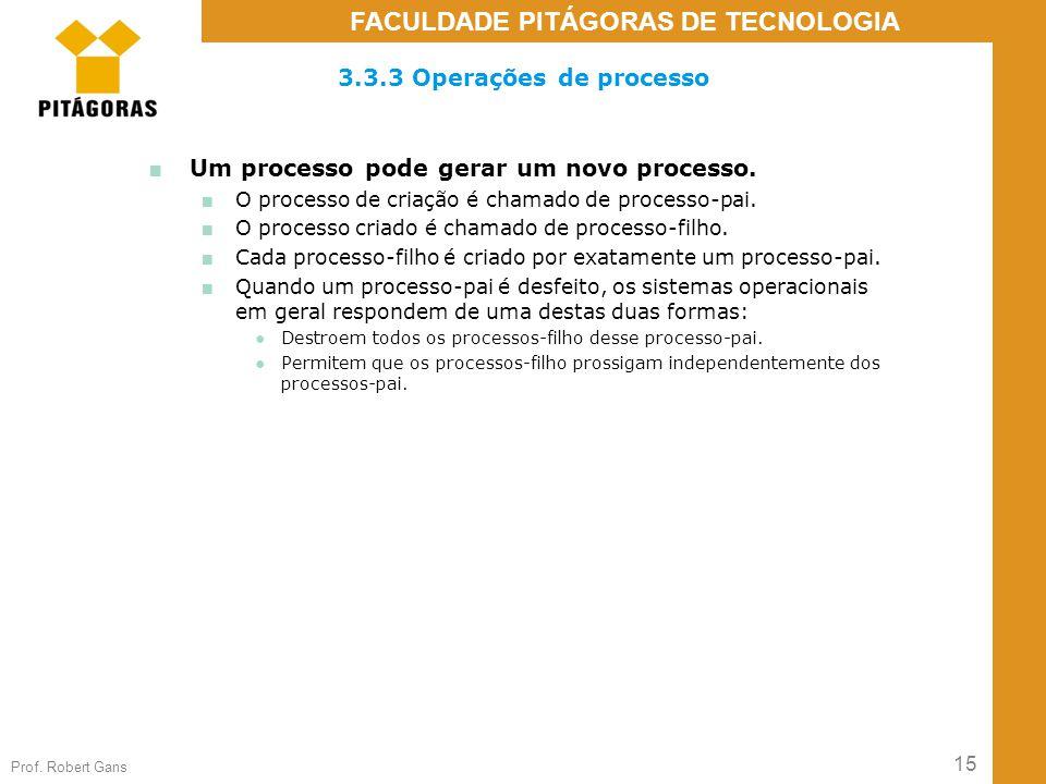 15 Prof. Robert Gans FACULDADE PITÁGORAS DE TECNOLOGIA 3.3.3 Operações de processo ■ Um processo pode gerar um novo processo. ■ O processo de criação