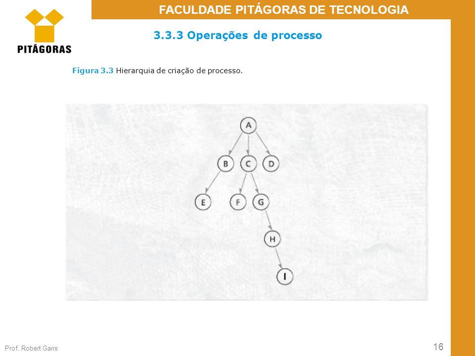 16 Prof. Robert Gans FACULDADE PITÁGORAS DE TECNOLOGIA Figura 3.3 Hierarquia de criação de processo. 3.3.3 Operações de processo