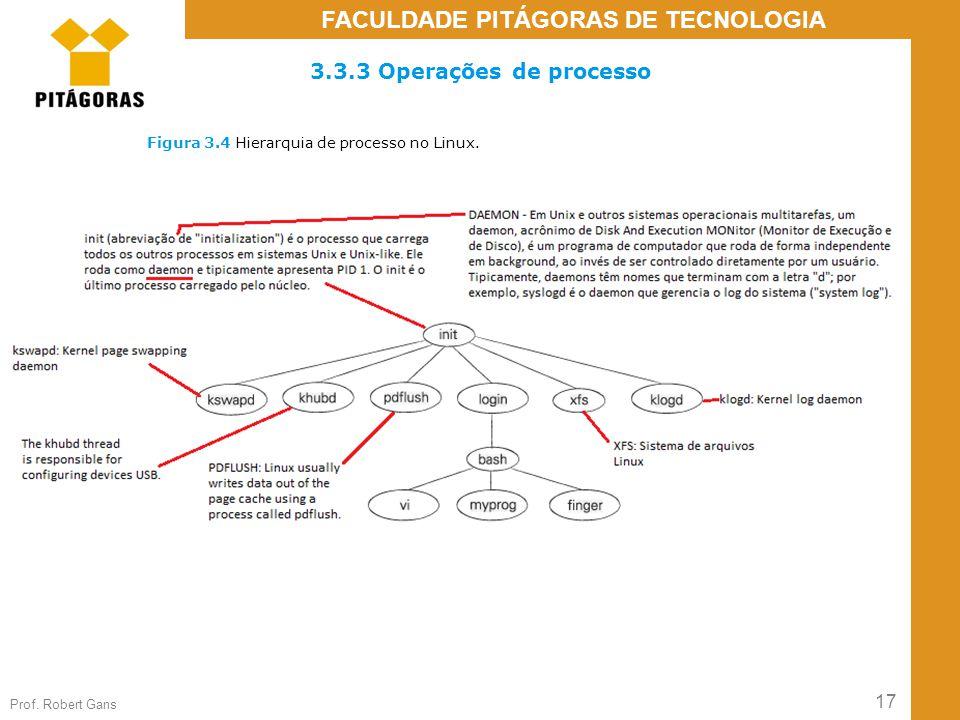 17 Prof. Robert Gans FACULDADE PITÁGORAS DE TECNOLOGIA Figura 3.4 Hierarquia de processo no Linux. 3.3.3 Operações de processo