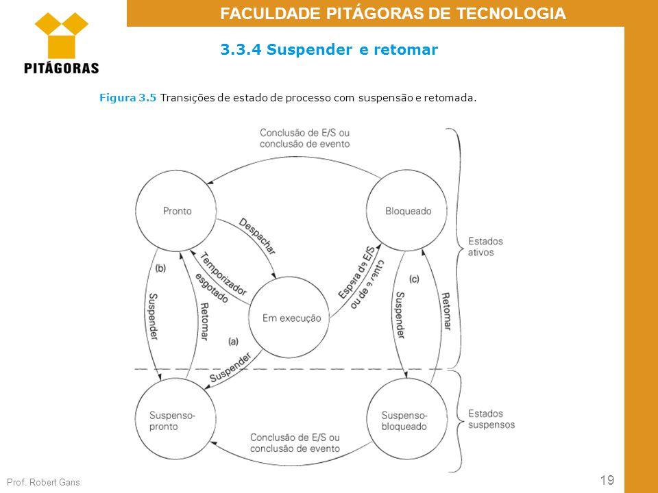 19 Prof. Robert Gans FACULDADE PITÁGORAS DE TECNOLOGIA Figura 3.5 Transições de estado de processo com suspensão e retomada. 3.3.4 Suspender e retomar