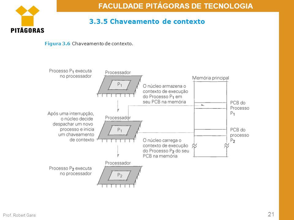 21 Prof. Robert Gans FACULDADE PITÁGORAS DE TECNOLOGIA Figura 3.6 Chaveamento de contexto. 3.3.5 Chaveamento de contexto