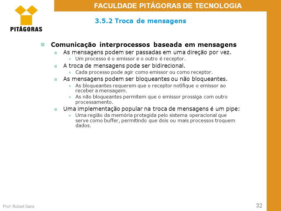 32 Prof. Robert Gans FACULDADE PITÁGORAS DE TECNOLOGIA 3.5.2 Troca de mensagens Comunicação interprocessos baseada em mensagens ■ As mensagens podem s