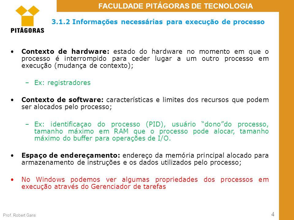 4 Prof. Robert Gans FACULDADE PITÁGORAS DE TECNOLOGIA 3.1.2 Informações necessárias para execução de processo Contexto de hardware: estado do hardware