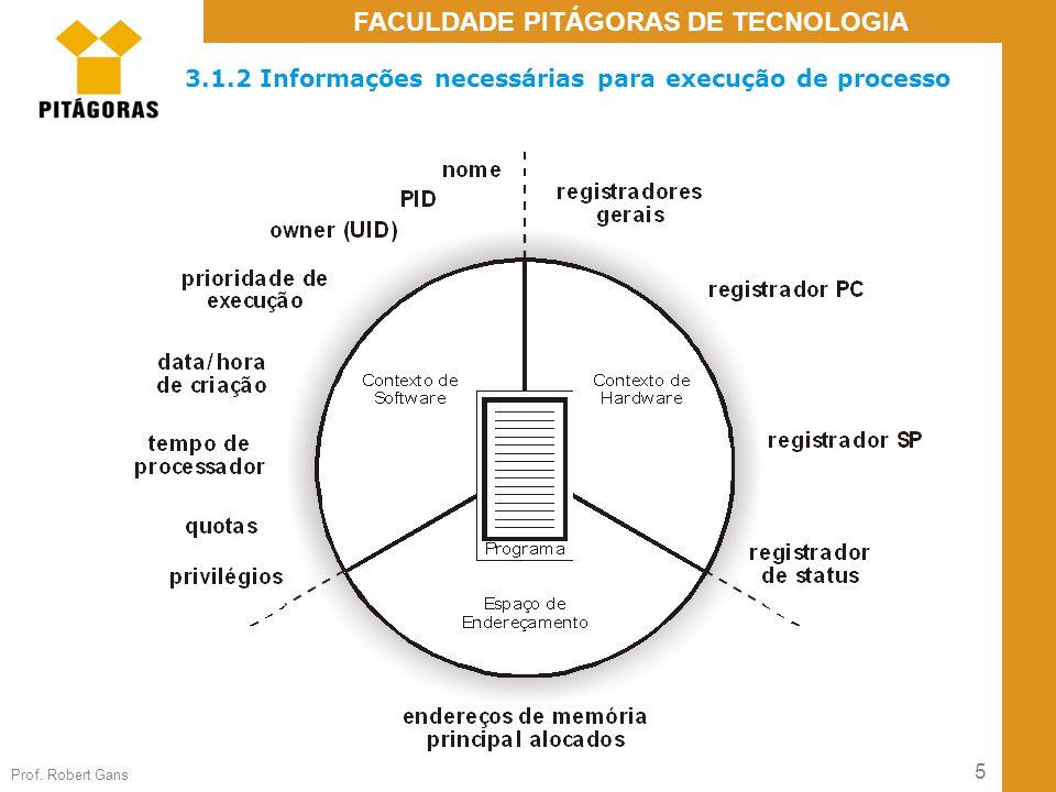 5 Prof. Robert Gans FACULDADE PITÁGORAS DE TECNOLOGIA 3.1.2 Informações necessárias para execução de processo